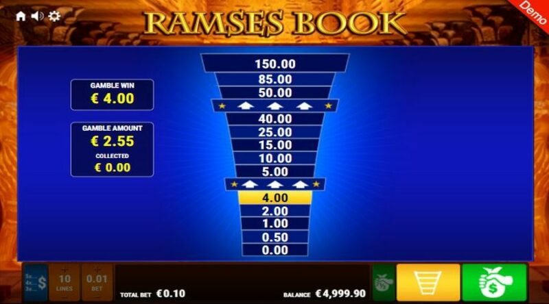 Second double up feature at Ramses Book.