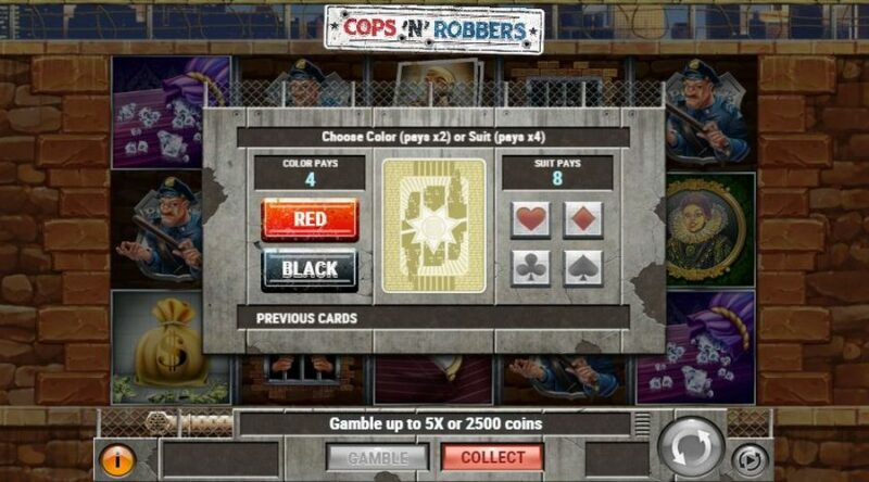 Cops and robers slot and its gamble feature.