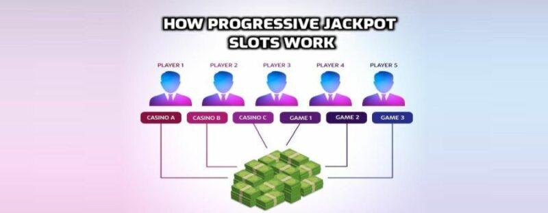 how progressive jackpot slots work