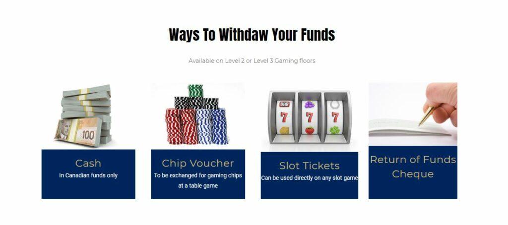 witdrawal of winnings